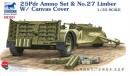 25 pdr.Ammo set & No.27 Limber w/Canvas Cover