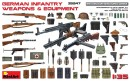 German Infantry Weapons &